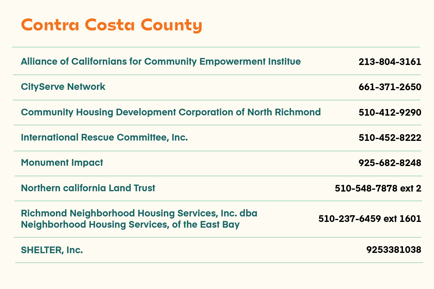 contra costa county tenant relief agency numbers